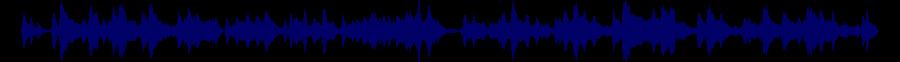 waveform of track #55227