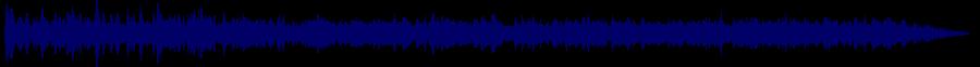 waveform of track #55270