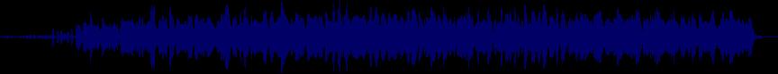waveform of track #55287