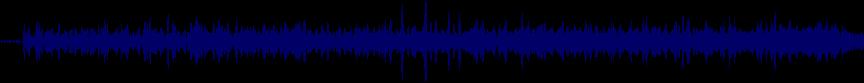 waveform of track #55306