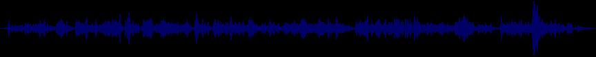 waveform of track #55324