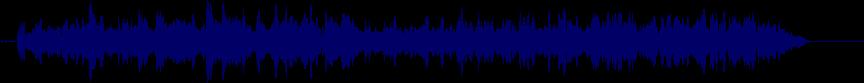 waveform of track #55327