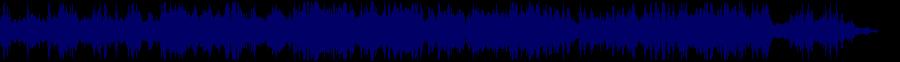 waveform of track #55333