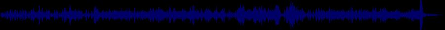 waveform of track #55638