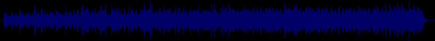 waveform of track #55643