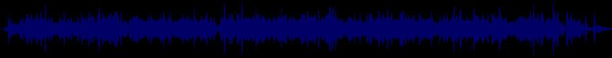 waveform of track #55649