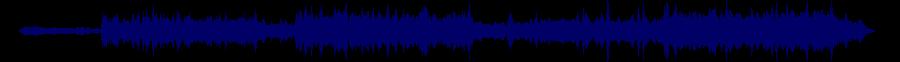 waveform of track #55698