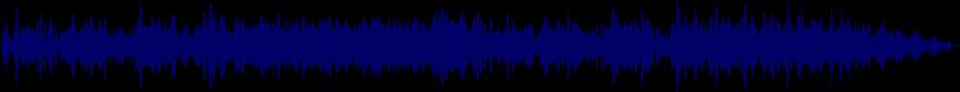 waveform of track #55705