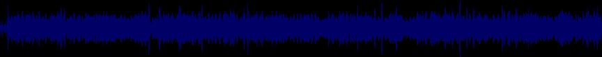 waveform of track #55739