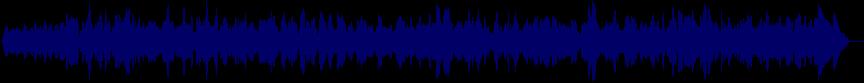waveform of track #55770