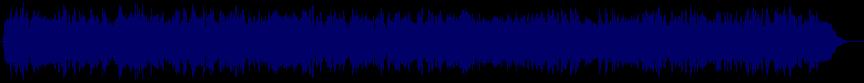 waveform of track #55775