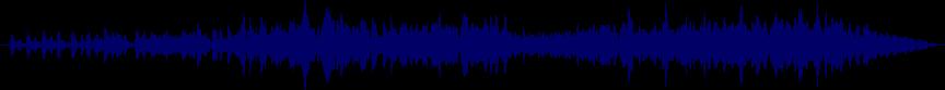 waveform of track #55786