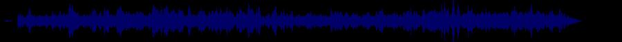 waveform of track #55788