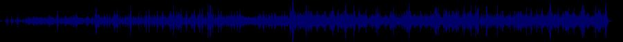 waveform of track #55818