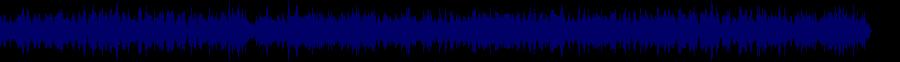 waveform of track #55827