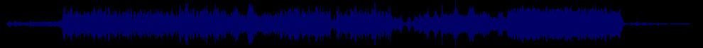 waveform of track #55841