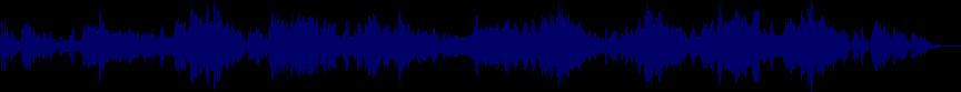 waveform of track #55850