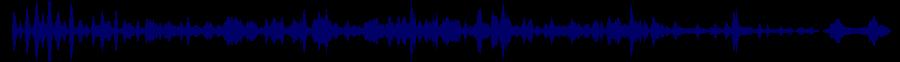 waveform of track #55862