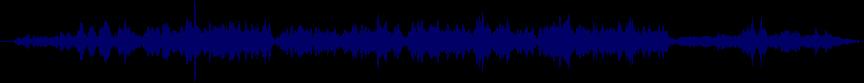 waveform of track #55864