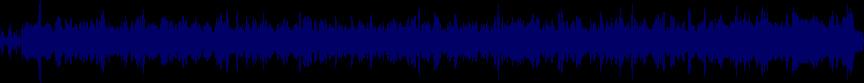 waveform of track #55867