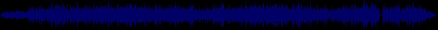 waveform of track #55970