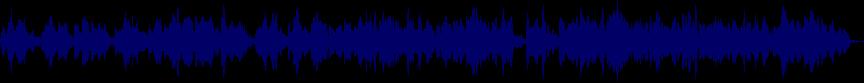 waveform of track #55997