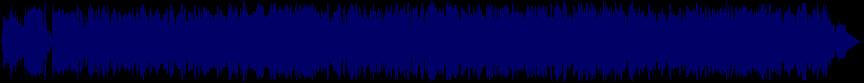 waveform of track #56003