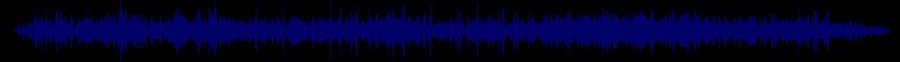 waveform of track #56014