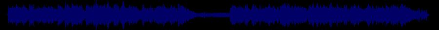 waveform of track #56028