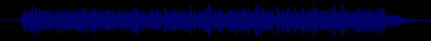 waveform of track #56041