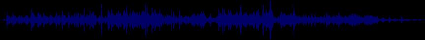 waveform of track #56046