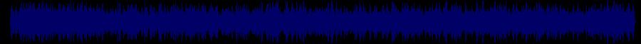 waveform of track #56053