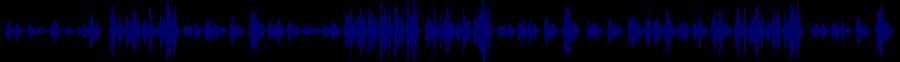 waveform of track #56062