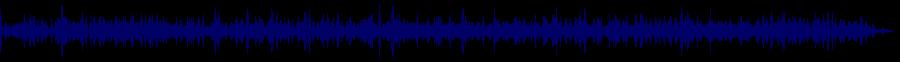 waveform of track #56065
