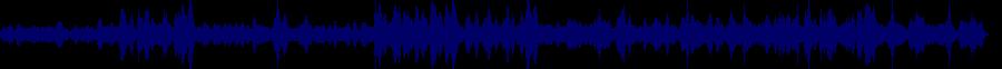 waveform of track #56067