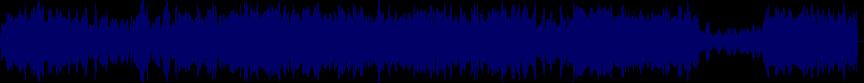 waveform of track #56078