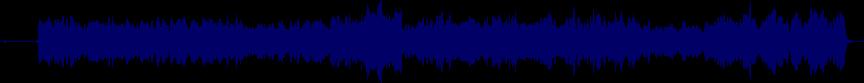 waveform of track #56083