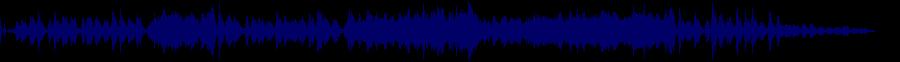 waveform of track #56087