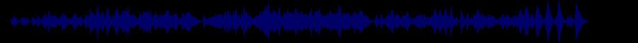 waveform of track #56088