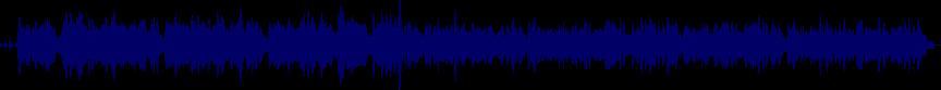 waveform of track #56105