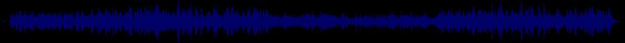 waveform of track #56122