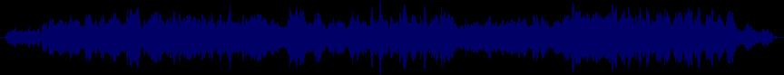 waveform of track #56130