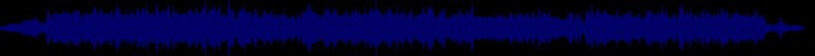 waveform of track #56159