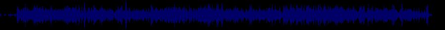 waveform of track #56180