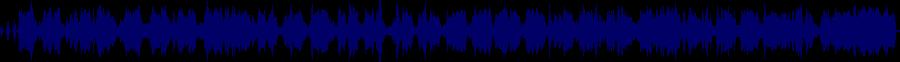 waveform of track #56192
