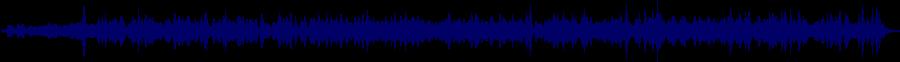 waveform of track #56193