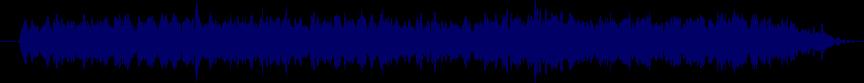 waveform of track #56195