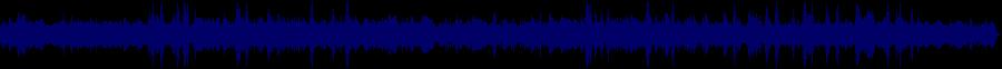 waveform of track #56210