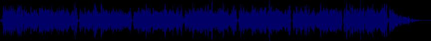waveform of track #56219