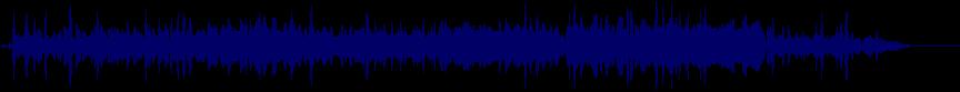 waveform of track #56221
